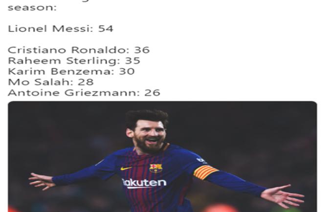 Đả bại 5-1 Lyon, Messi tiếp tục lập kỷ lục vô tiền khoáng hậu
