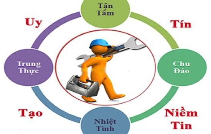 đánh giá dịch vụ sửa cửa cuốn tại http://cuacuonsaoviet.com.vn/