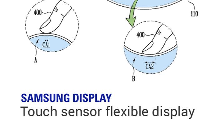Dòng Galaxy X nắp gập của Samsung sẽ có 3D Touch?